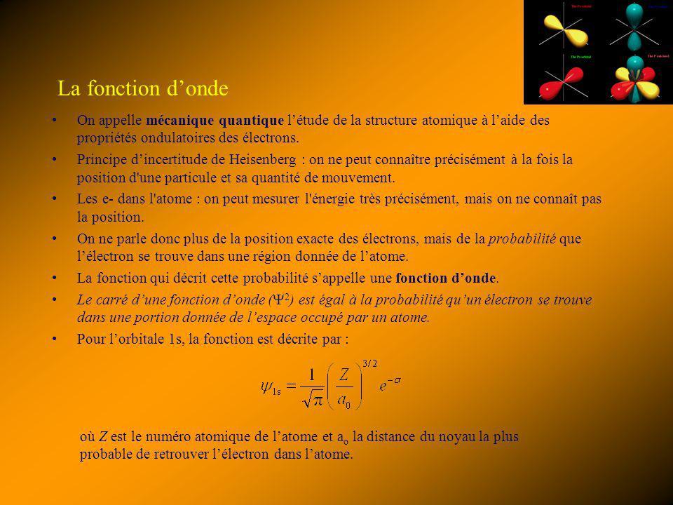 La fonction d'onde On appelle mécanique quantique l'étude de la structure atomique à l'aide des propriétés ondulatoires des électrons.