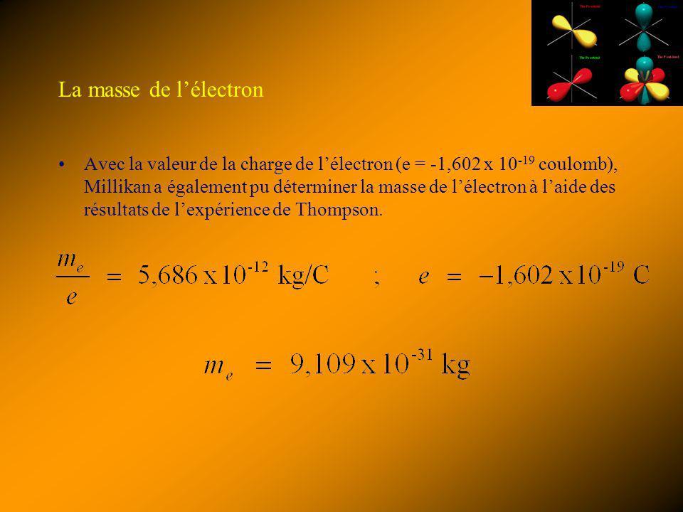 La masse de l'électron