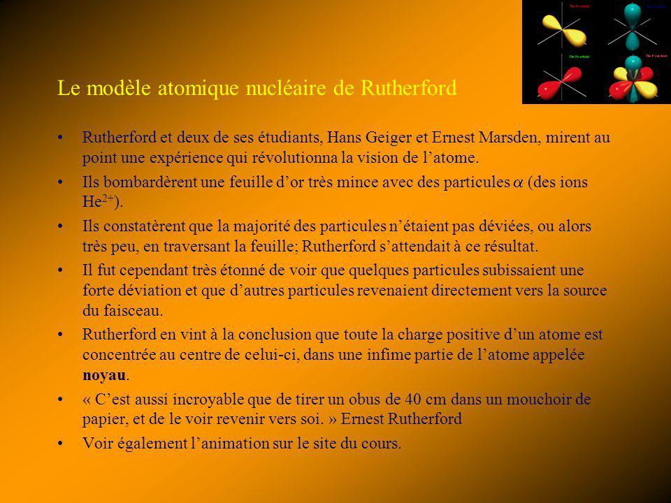 Le modèle atomique nucléaire de Rutherford