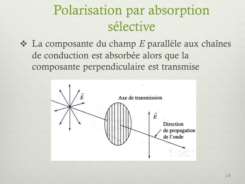Polarisation par absorption sélective