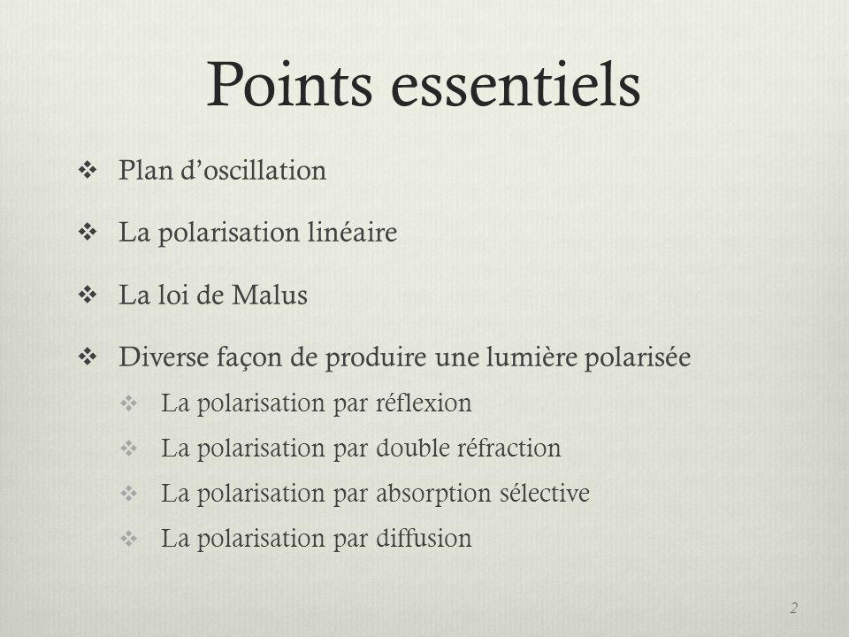 Points essentiels Plan d'oscillation La polarisation linéaire