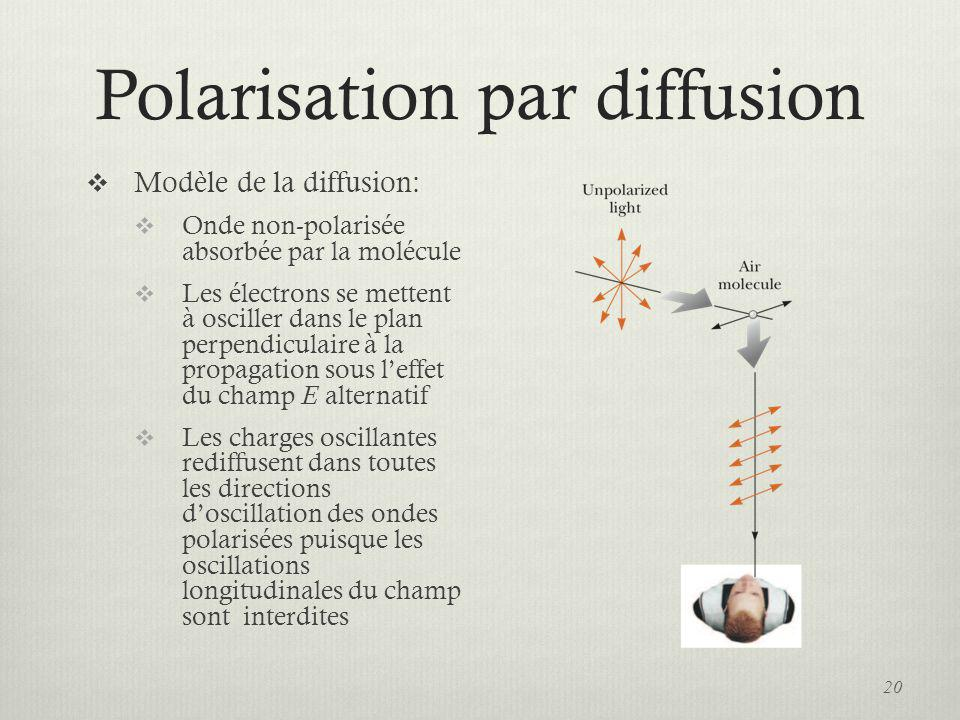 Polarisation par diffusion