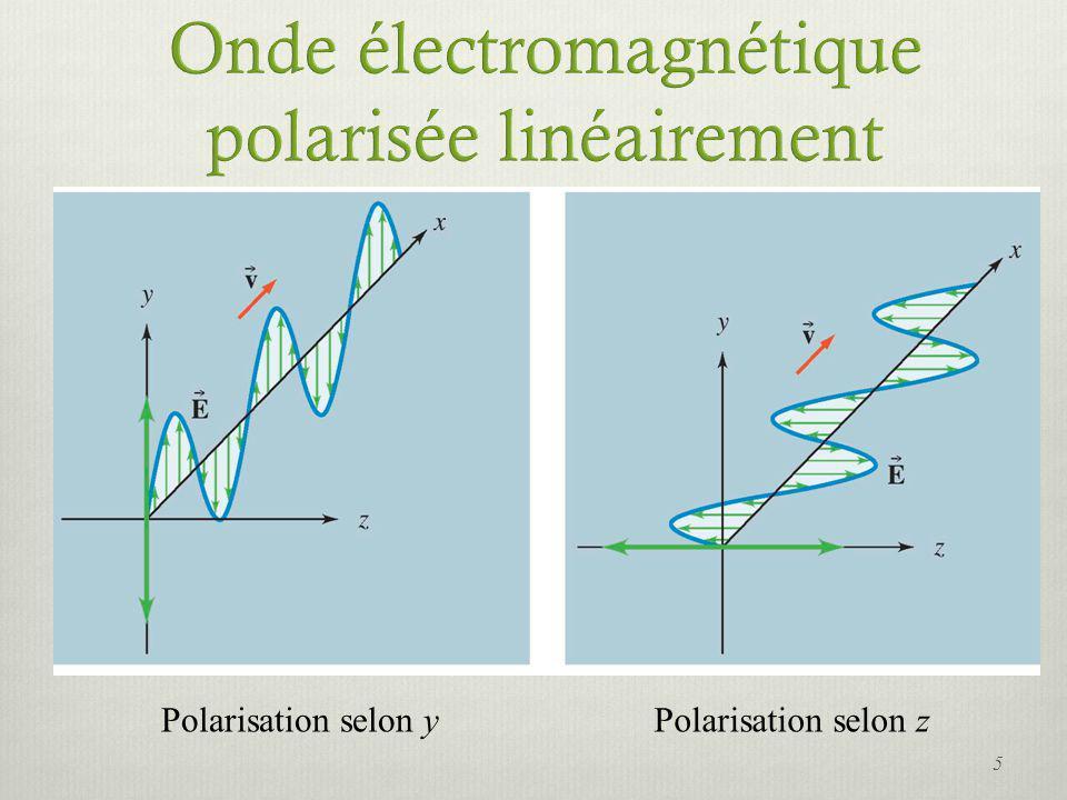 Onde électromagnétique polarisée linéairement