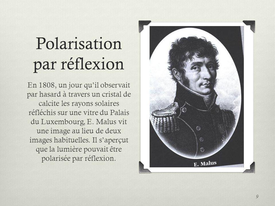 Polarisation par réflexion