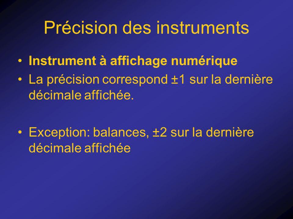 Précision des instruments