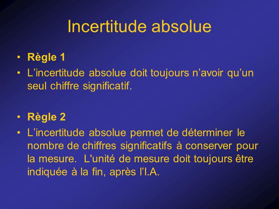 Incertitude absolue Règle 1