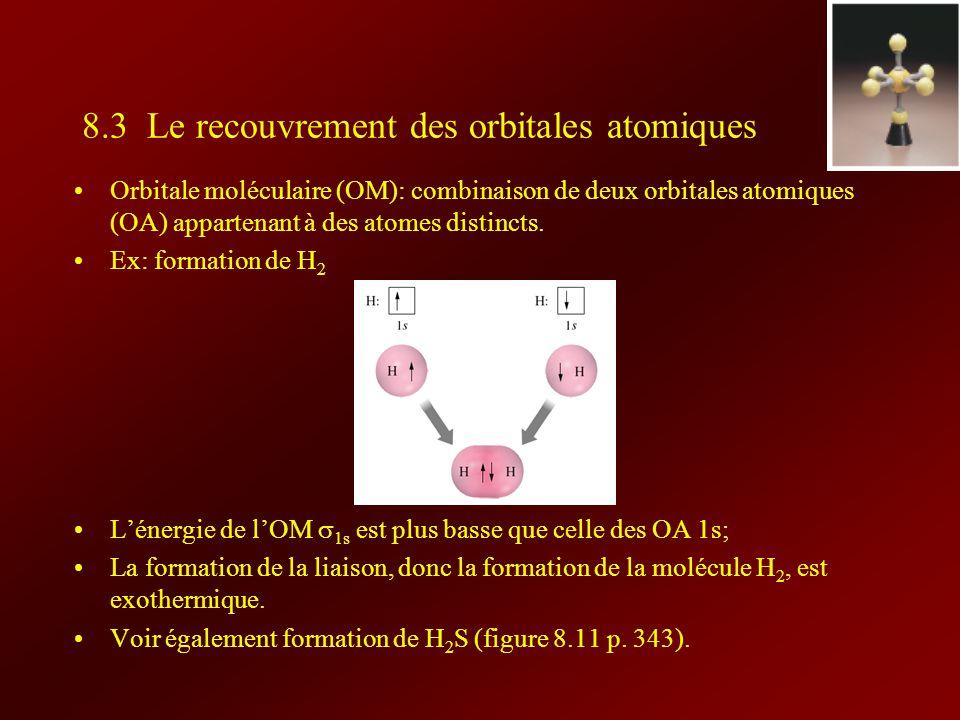 8.3 Le recouvrement des orbitales atomiques