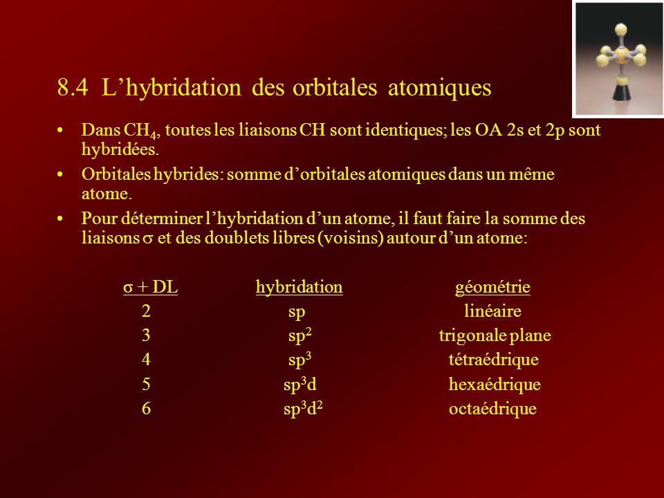 8.4 L'hybridation des orbitales atomiques