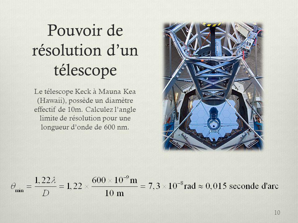 Pouvoir de résolution d'un télescope