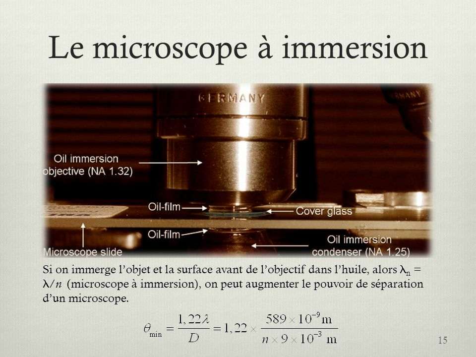 Le microscope à immersion