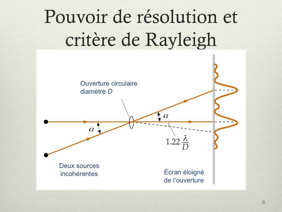 Pouvoir de résolution et critère de Rayleigh