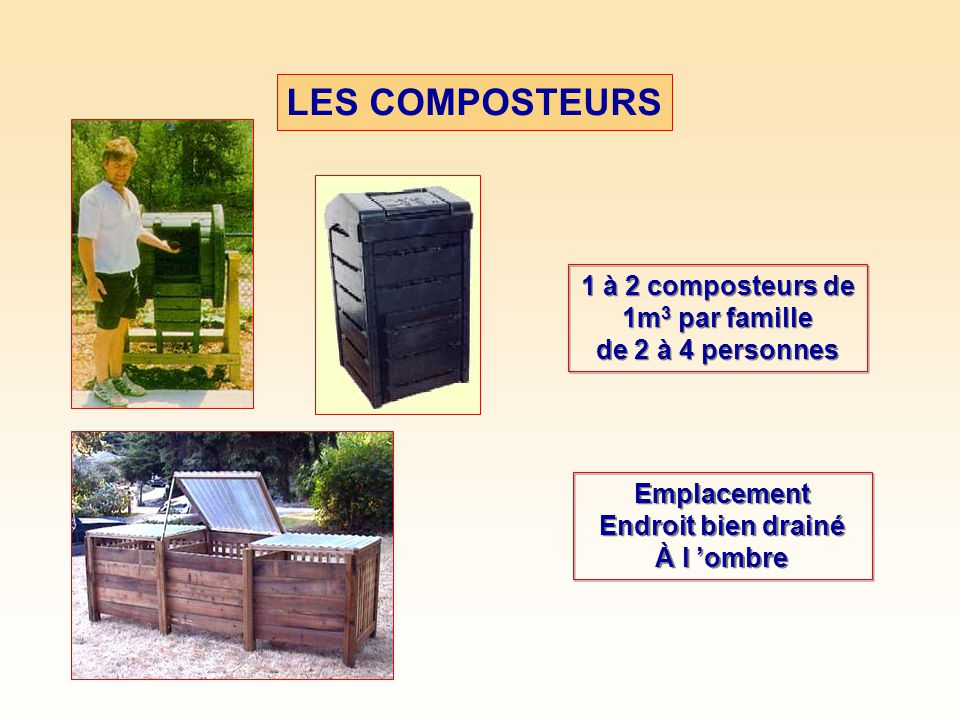 1 à 2 composteurs de 1m3 par famille de 2 à 4 personnes