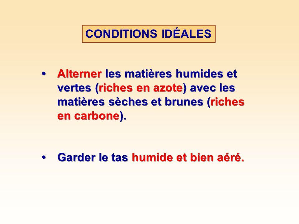 CONDITIONS IDÉALES • Alterner les matières humides et vertes (riches en azote) avec les matières sèches et brunes (riches en carbone).