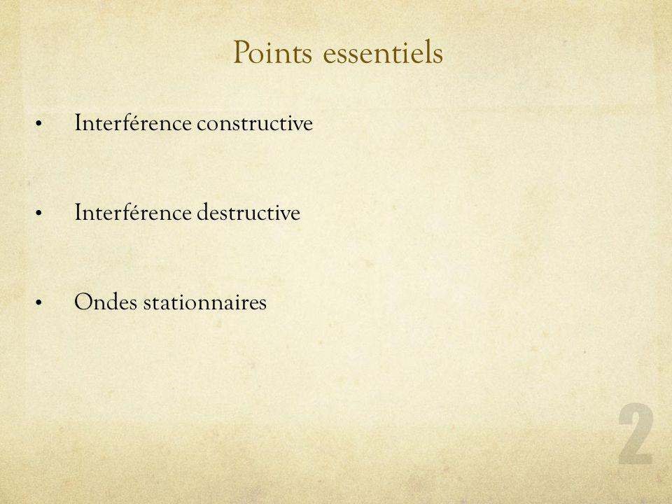 Points essentiels Interférence constructive Interférence destructive