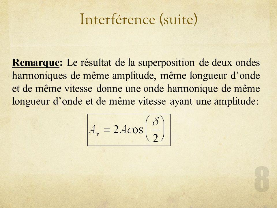 Interférence (suite)
