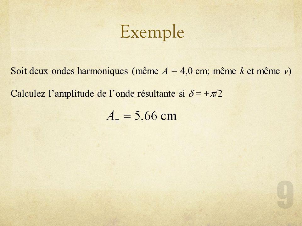 Exemple Soit deux ondes harmoniques (même A = 4,0 cm; même k et même v) Calculez l'amplitude de l'onde résultante si d = +p/2.