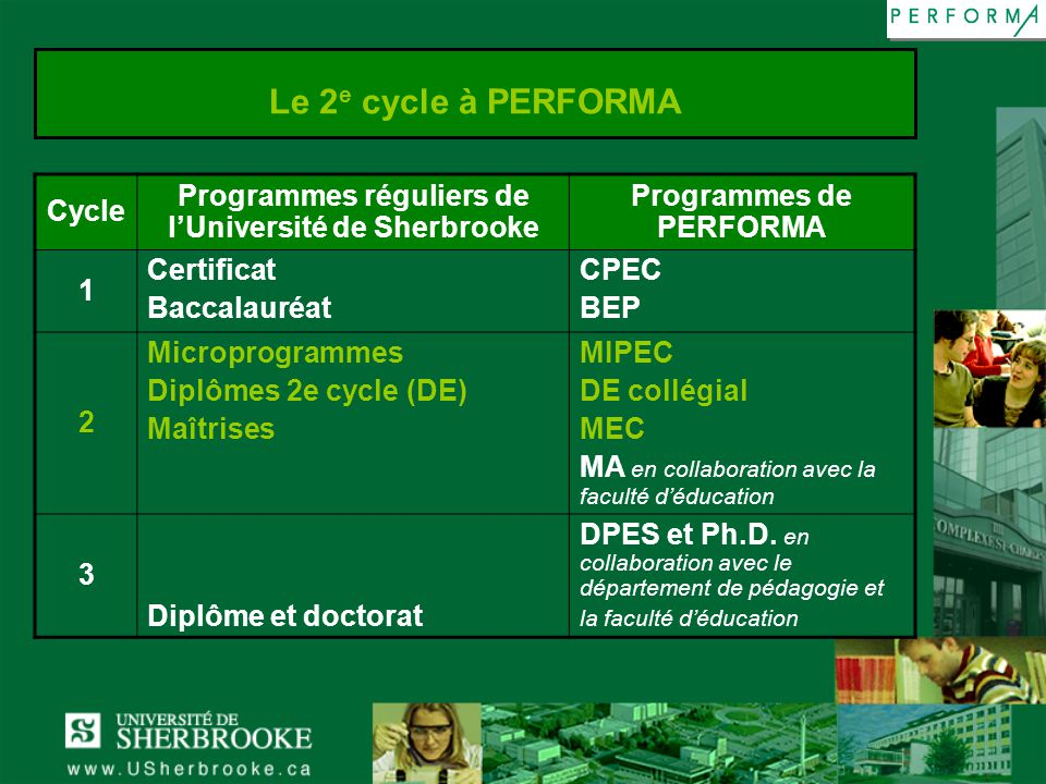 Le 2e cycle à PERFORMA Cycle