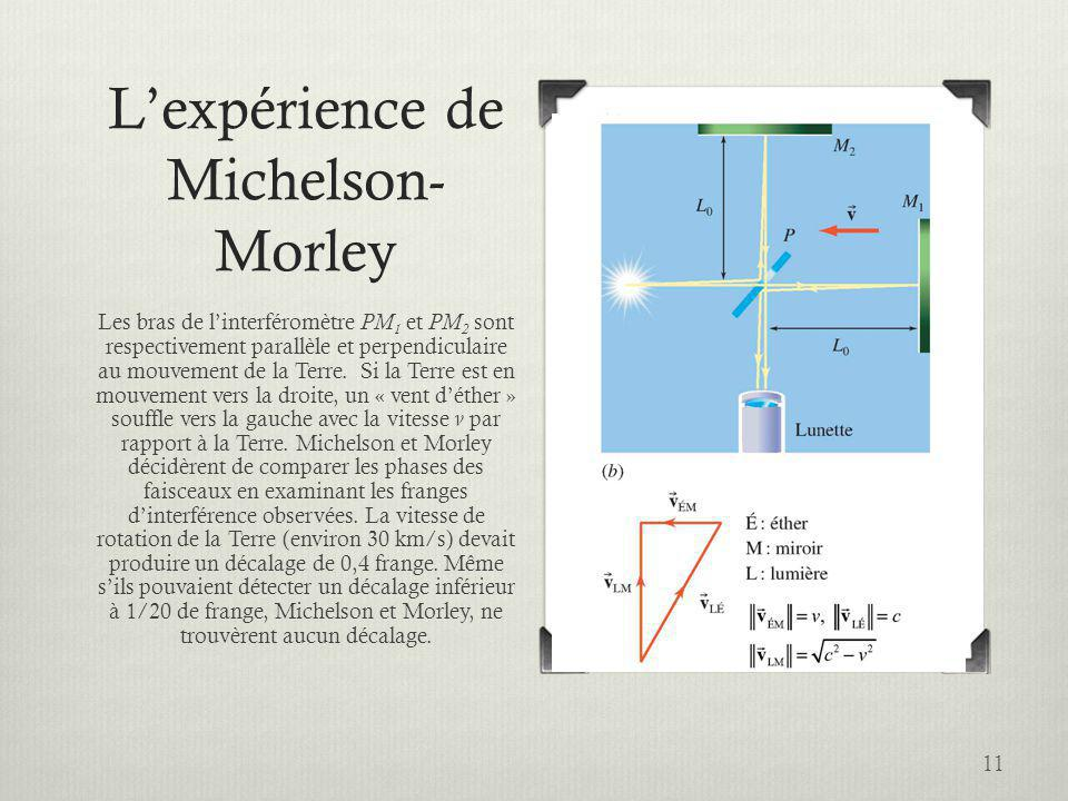 L'expérience de Michelson-Morley