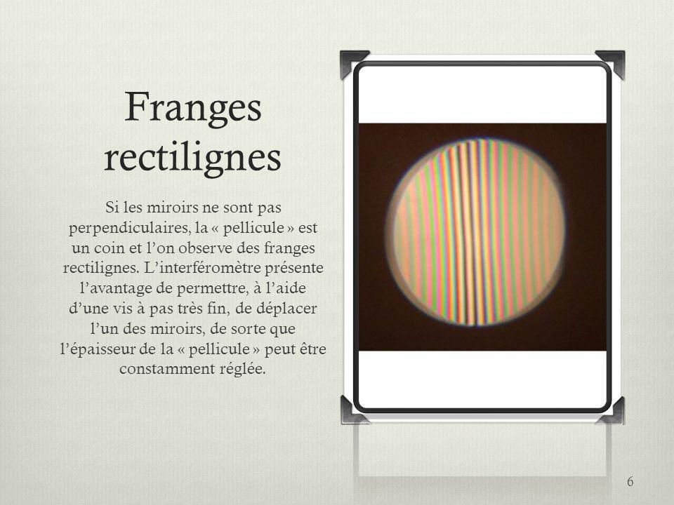 Franges rectilignes