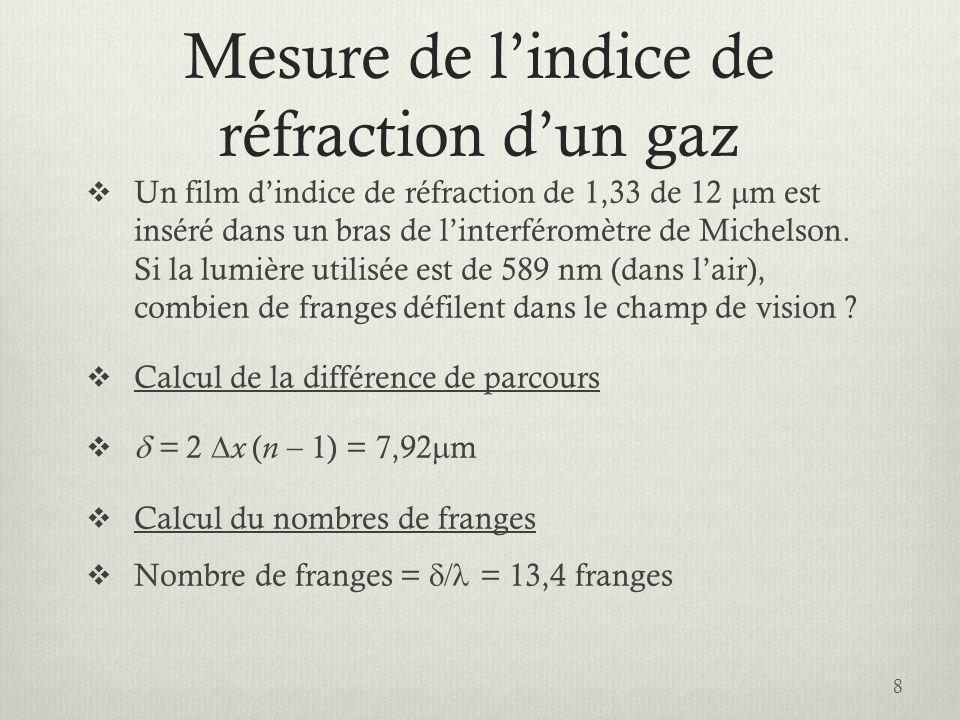 Mesure de l'indice de réfraction d'un gaz