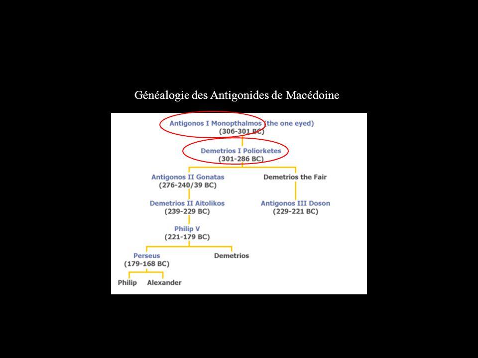 Généalogie des Antigonides de Macédoine