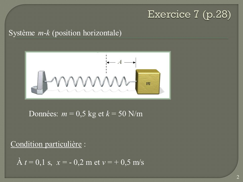 Exercice 7 (p.28) Système m-k (position horizontale)