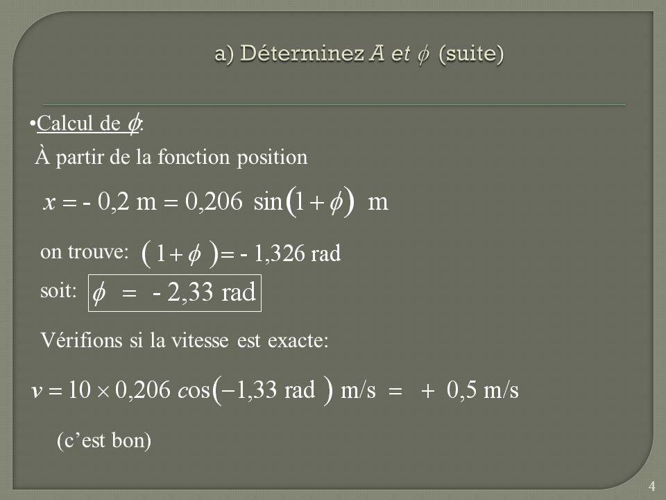 a) Déterminez A et f (suite)