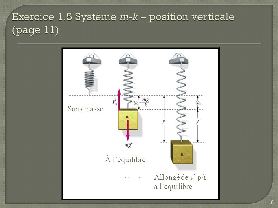 Exercice 1.5 Système m-k – position verticale (page 11)