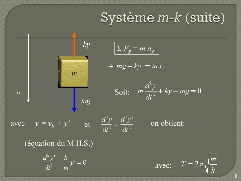 Système m-k (suite) y S Fy = m ay Soit: avec y = y0 + y' et
