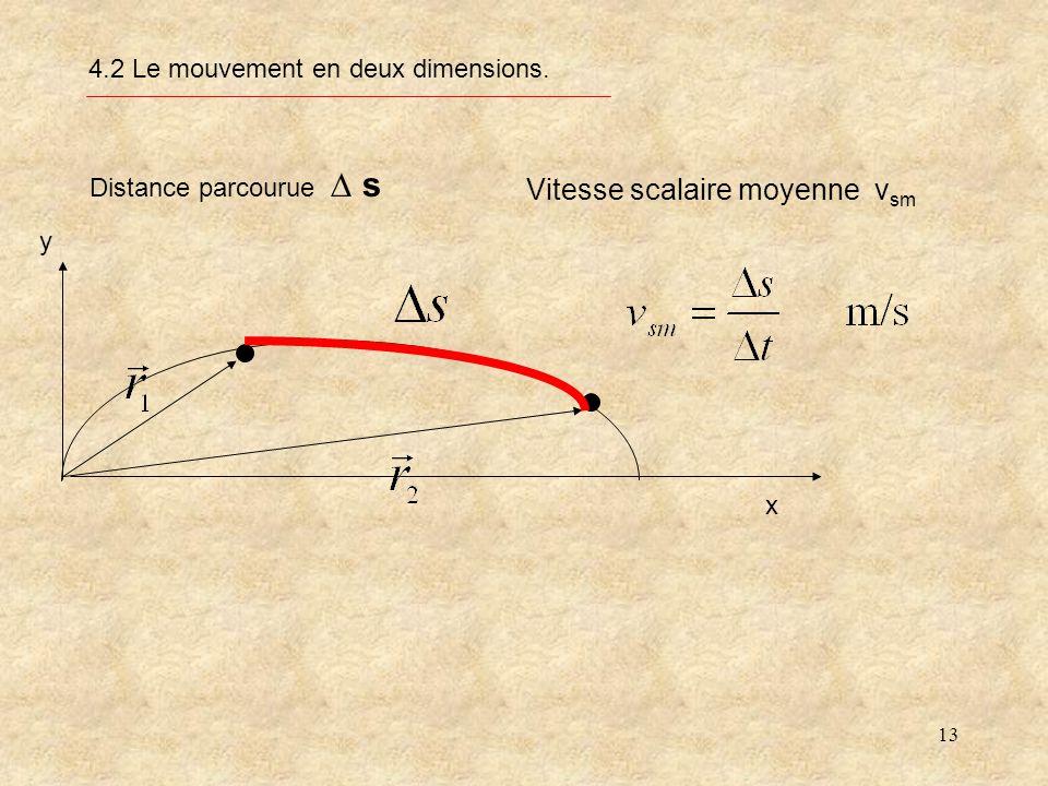 4.2 Le mouvement en deux dimensions.