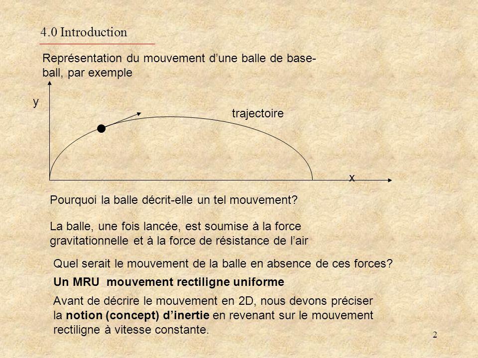 4.0 Introduction Représentation du mouvement d'une balle de base-ball, par exemple. y. trajectoire.