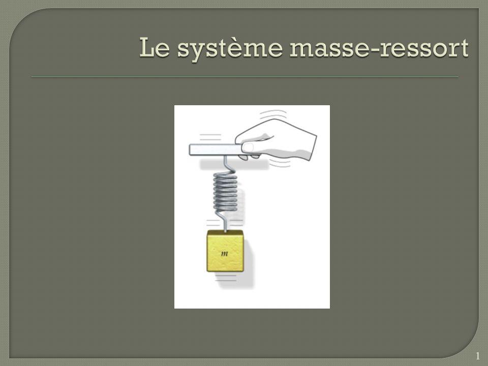 Le système masse-ressort