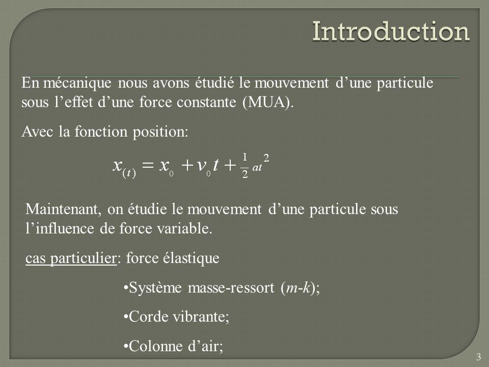 Introduction En mécanique nous avons étudié le mouvement d'une particule sous l'effet d'une force constante (MUA).