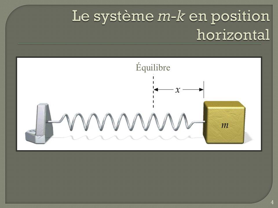 Le système m-k en position horizontal