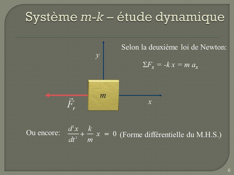 Système m-k – étude dynamique