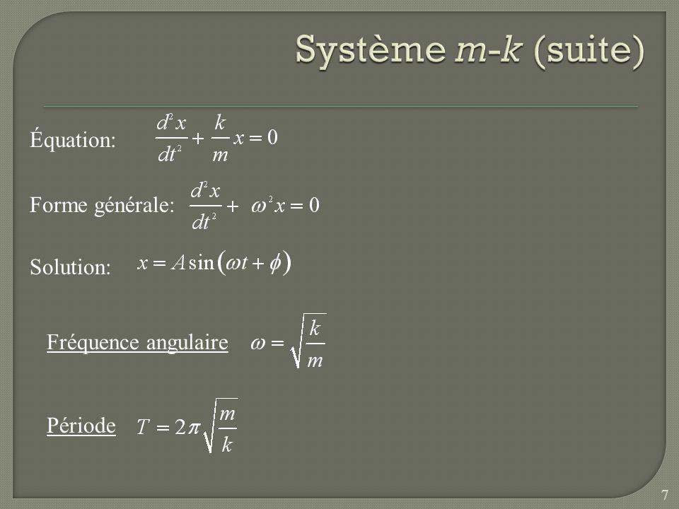 Système m-k (suite) Équation: Forme générale: Solution: