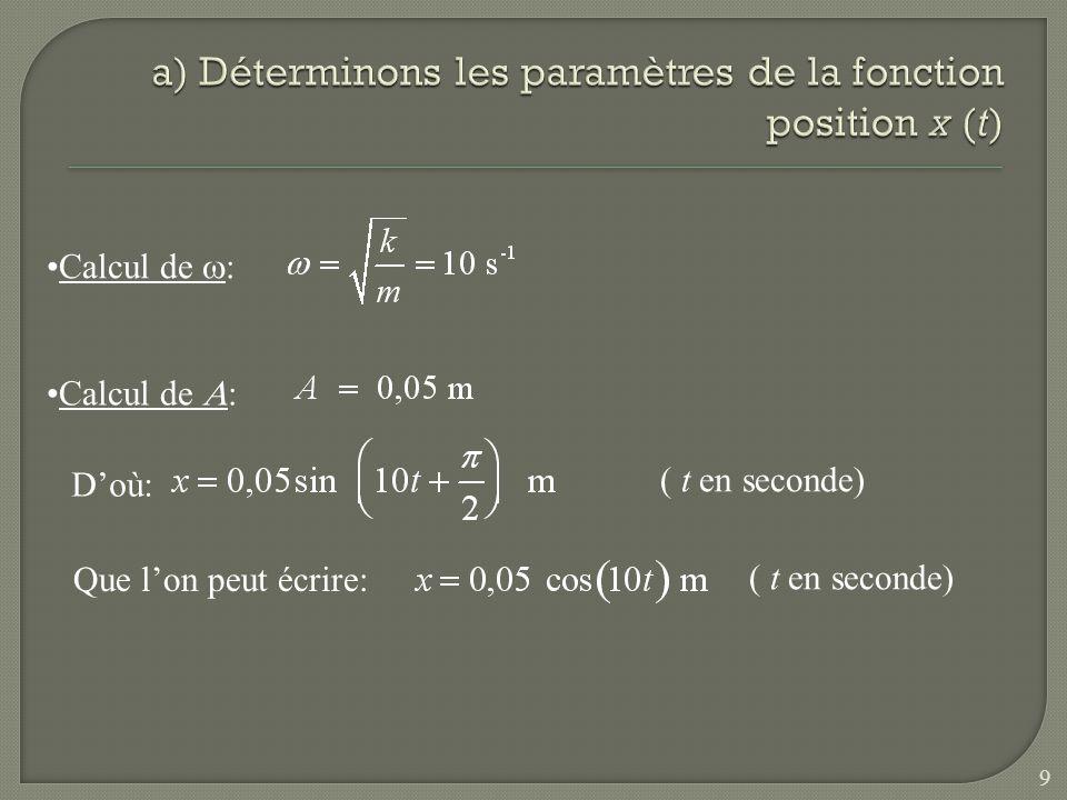 a) Déterminons les paramètres de la fonction position x (t)