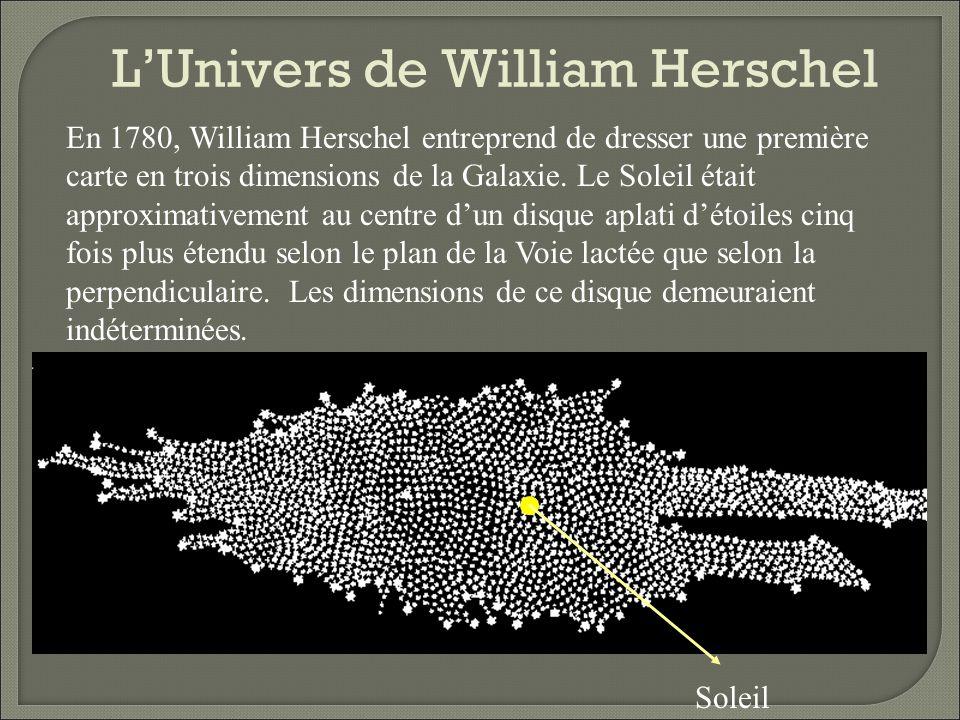 L'Univers de William Herschel
