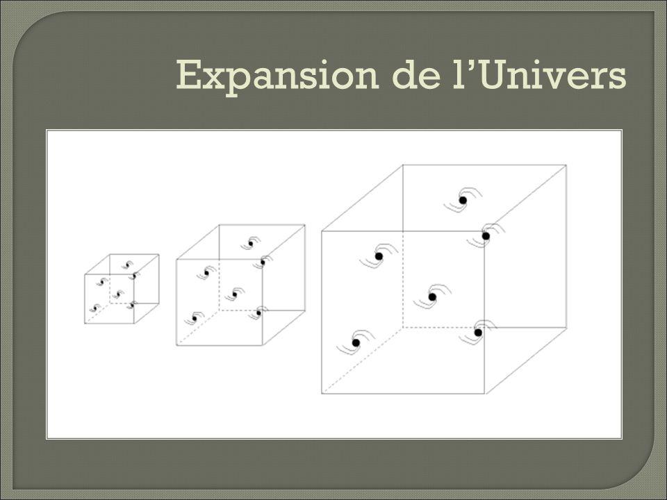 Expansion de l'Univers