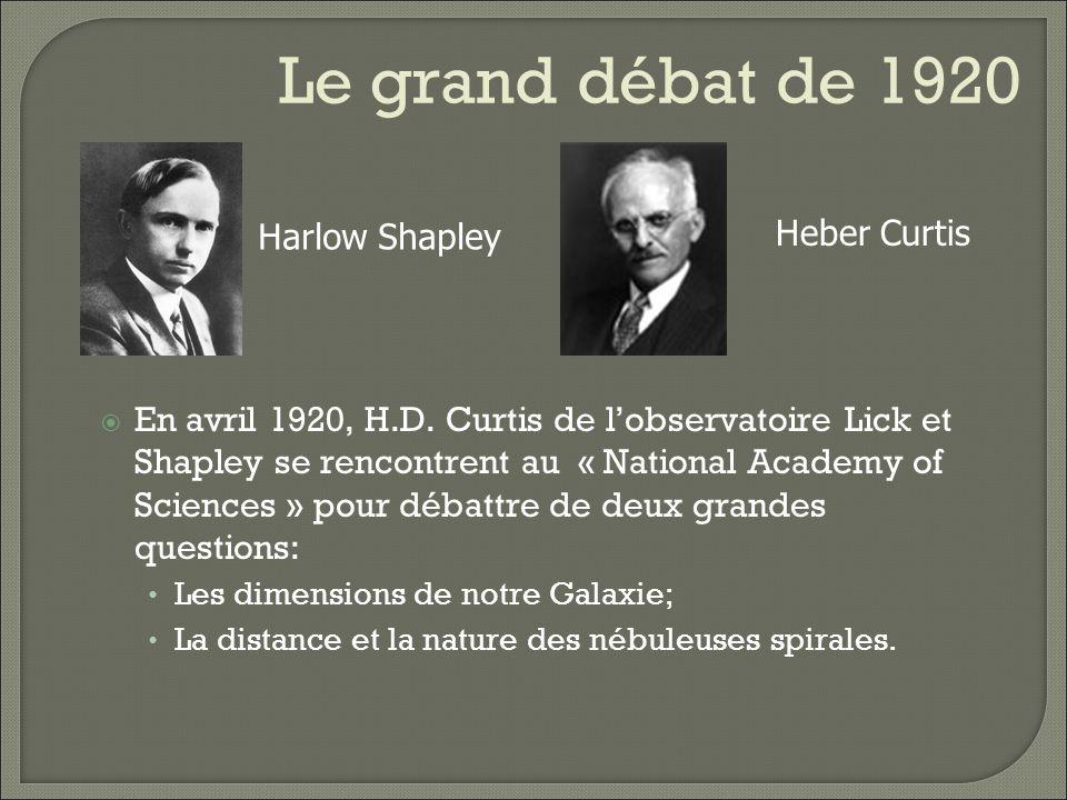 Le grand débat de 1920 Heber Curtis Harlow Shapley