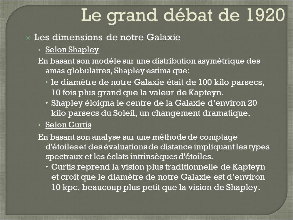Le grand débat de 1920 Les dimensions de notre Galaxie