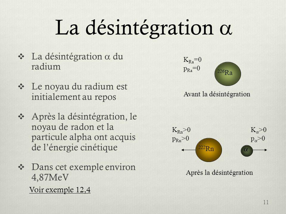 La désintégration a La désintégration a du radium