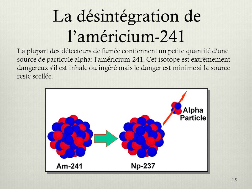 La désintégration de l'américium-241