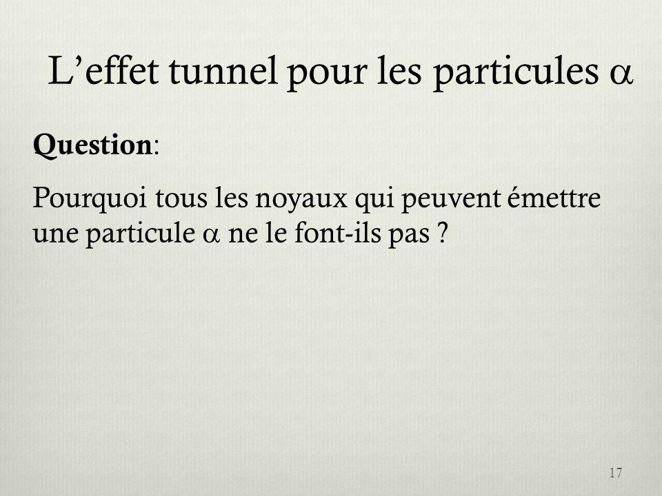 L'effet tunnel pour les particules a