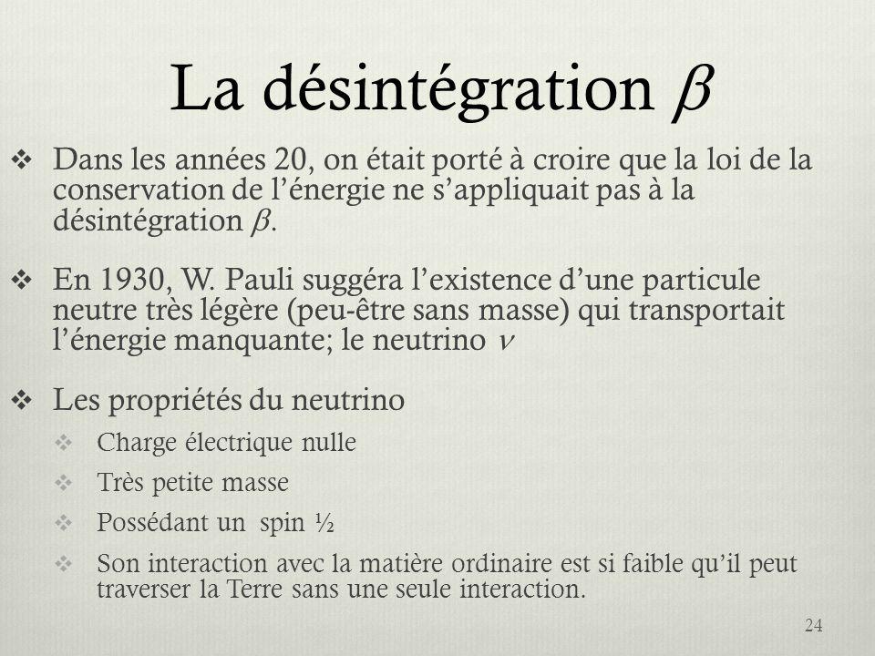 La désintégration b