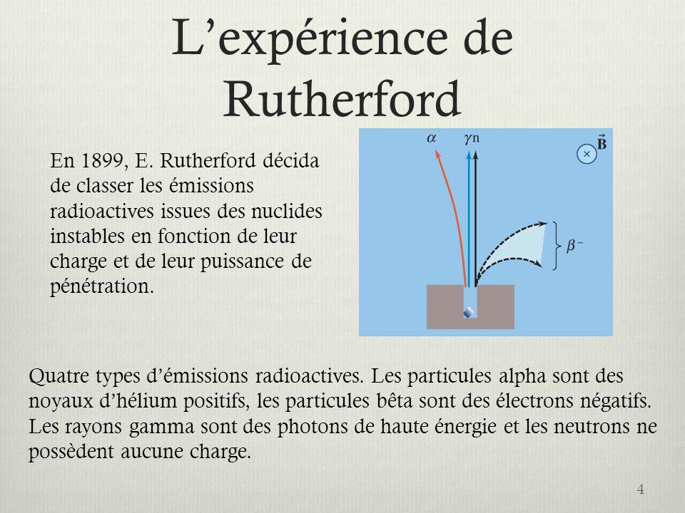 L'expérience de Rutherford