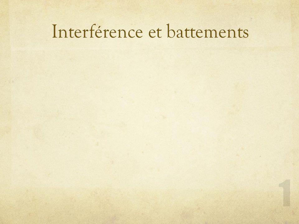 Interférence et battements