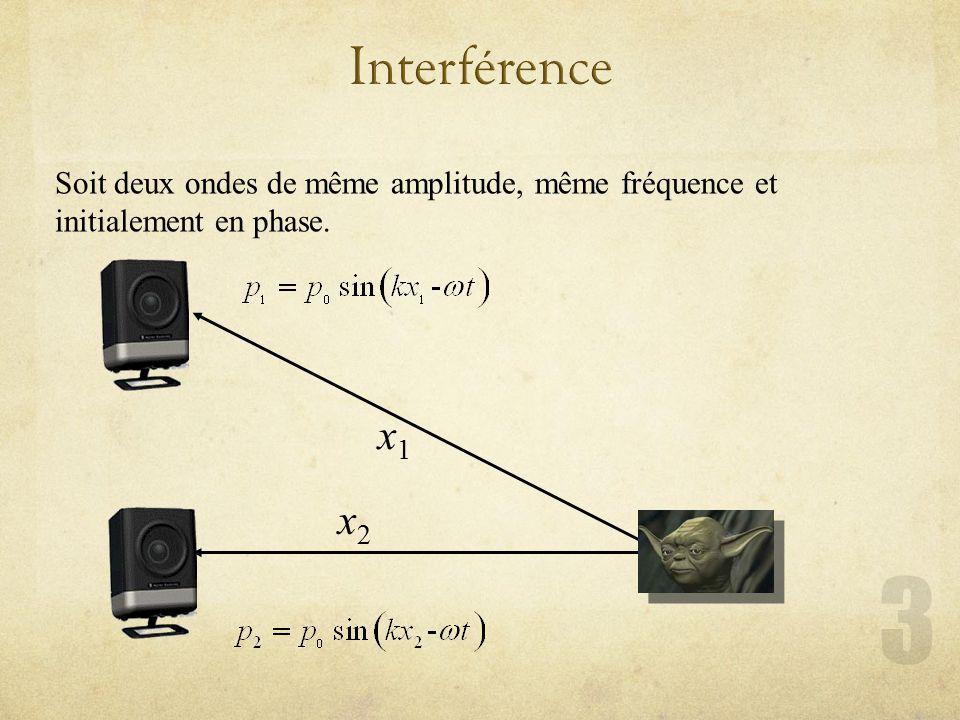 Interférence Soit deux ondes de même amplitude, même fréquence et initialement en phase. x1 x2