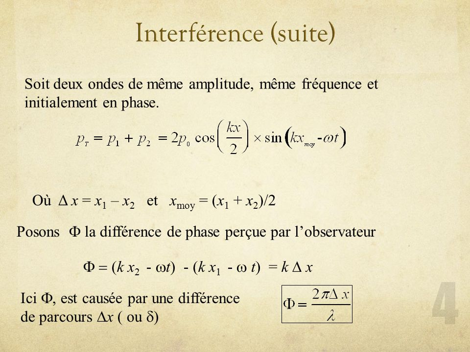 Interférence (suite) Soit deux ondes de même amplitude, même fréquence et initialement en phase. Où Δ x = x1 – x2 et xmoy = (x1 + x2)/2.