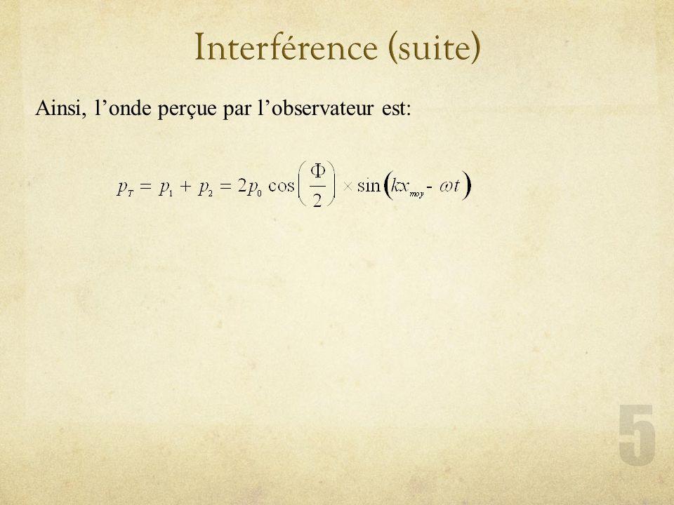 Interférence (suite) Ainsi, l'onde perçue par l'observateur est: